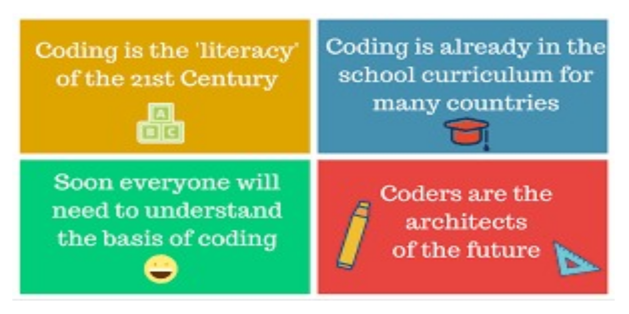 Coding: A Tool for developing 21st Century Skills in Children